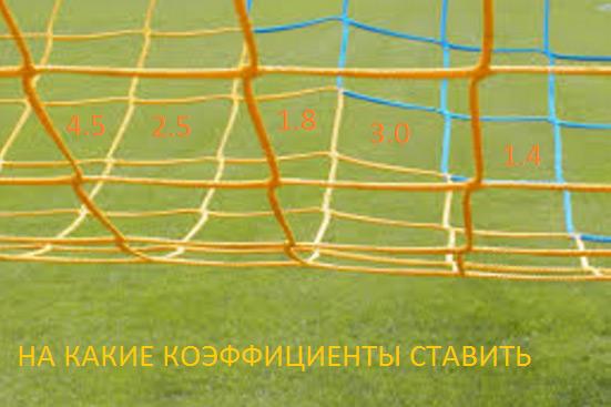 Футбол россии премьер 2 лига